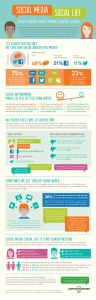 infographicteenssocialmedia